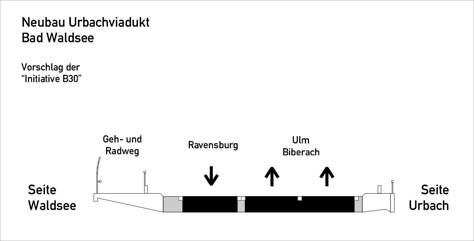 Querschnitt neuer Urbachviadukt - Vorschlag der Initiative B30